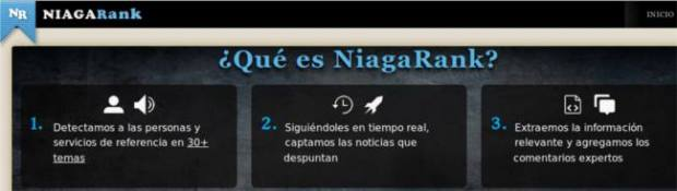 Niagarank